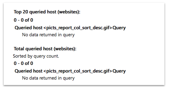 blank_report How to troubleshoot empty logs.