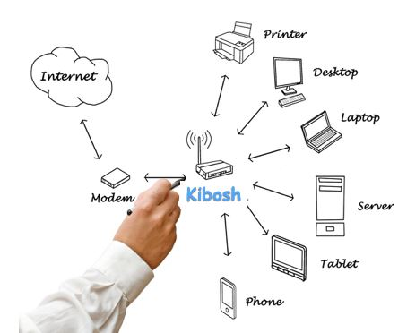 kibosh_hub Kibosh Filter Service