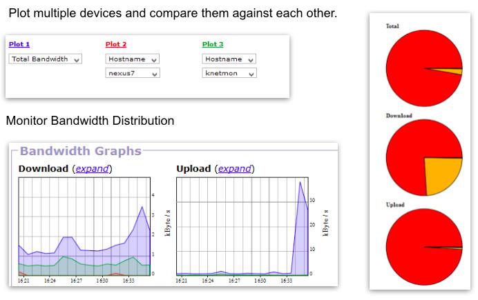 bandwidth_monitor Bandwidth Monitor