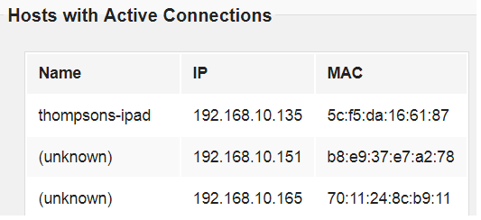 unknown Connected Hosts
